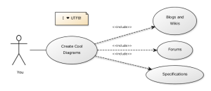 UML Diagrams Assignment